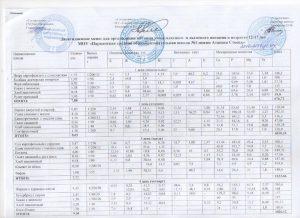 %d0%bc%d0%b5%d0%bd%d1%8e-12-18